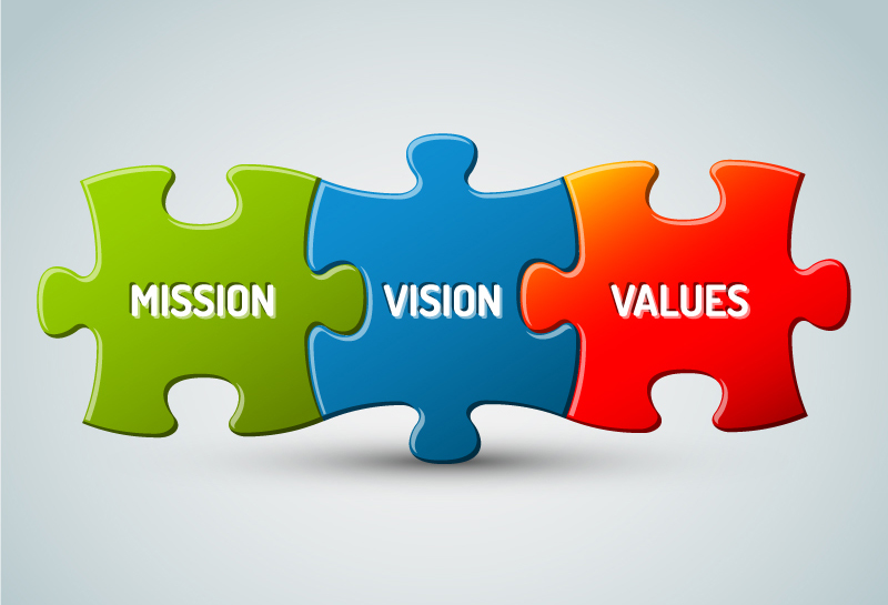 Mission Vision Values